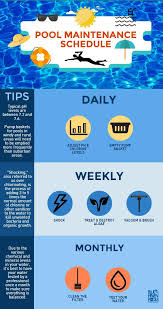 pool cleaning tips pool maintenance schedule best infographics pinterest pool