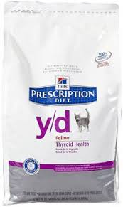 the best cat food for hyperthyroidism our top picks