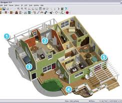 Home Design Software 2018 Home forts