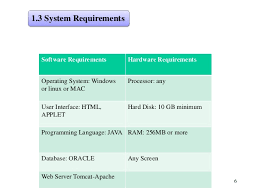 Home Design Software System Requirements Java Project Report Online Banking System