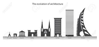 architecture evolution of architecture timeline cool home design