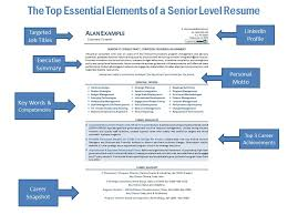 Right Resume Format Resume Format Melbourne Resumes