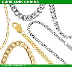 chain link necklace patterns images The strongest necklace chains jewelry secrets jpg
