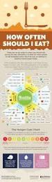 Food Map Diet 44 Best Diet U0026 Nutrition Images On Pinterest Health Kitchens