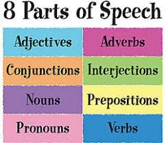 part of speech examples