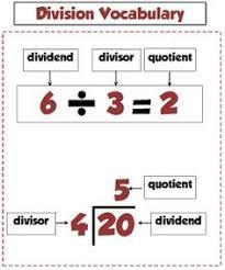 estimate quotients reteach 22 3 worksheet resources 12 17