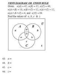 venn diagrams multiple choice quiz bank by dwight swanson tpt