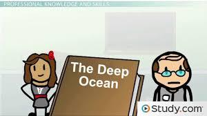 becoming an effective teacher video u0026 lesson transcript study com