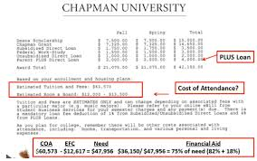 don u0027t be tricked by misleading financial aid letters