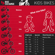 24 Best Kids Standing On by Kids Bikes Girls Boys And Toddler Bikes For Sale