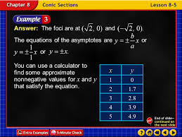 example 5 3a find the coordinates of the vertices and foci and the equations of