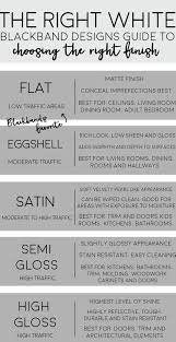 semi gloss vs satin white kitchen cabinets semi gloss vs satin finish paint page 1 line 17qq