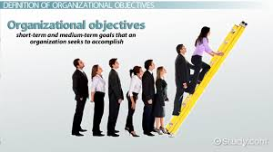 organizational objectives definition u0026 examples video u0026 lesson