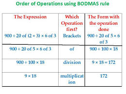 bunch ideas of bodmas worksheets for grade 6 pdf for your download