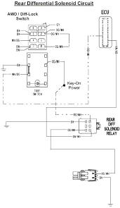 1999 polaris ranger 500 wiring diagram wiring diagram simonand