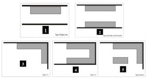 Types Of Kitchen Design Different Types Of Kitchen Layouts Kitchen Designs Pinterest