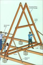 a frame cabins kits a frame house cost prefab a frame homes frame house cost per square