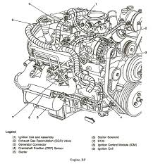 blazer engine diagram 1998 wiring diagrams instruction