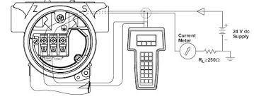 cx dspt differential pressure transmitter price view pressure