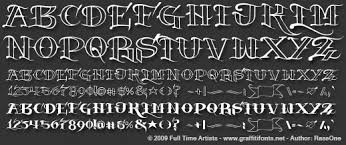 graffiti fonts 4 skinart tattoo lettering font