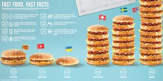 facts about fast food around the world infographic huffpost