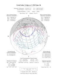 Map Of Usa With Coordinates by Nasa Total Solar Eclipse Of 1925 Jan 24