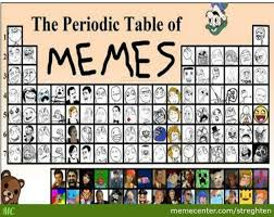 Meme Table - the periodic table of memes by streghten meme center
