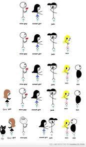 Forever Alone Girl Meme - true story forever alone