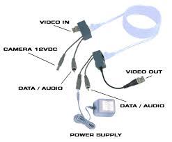how does utp video balun work cctv ip camera quora