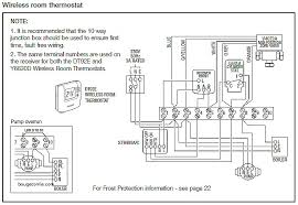 boiler wiring diagram s plan new central heating wiring diagrams