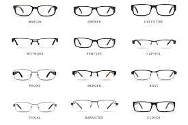 Dr Barnes Eyemart Express Reviews Analog Digital How To Buy Glasses Online Part 4 Db Vision