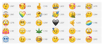 622 Best One Day Images Emojirequest Released