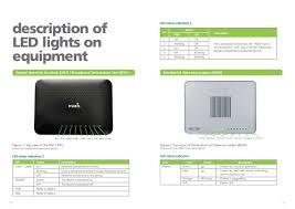 Modem Internet Light Blinking Fiber Internet Quick Startguide