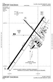 Los Angeles Airports Map by Glacier Park International Airport Wikipedia