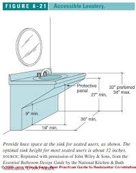 ada bathroom sink height ada bathroom sinks figure 6 1 accessible bathroom design specs