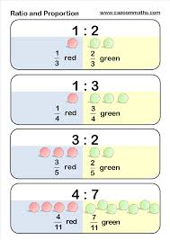 mathematics aids multiplication and division with exponents