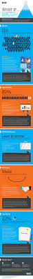 Resume Job History How Far Back by 84 Best Resumes U0026 Cv U0027s Images On Pinterest Resume Tips Resume