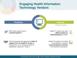 medicare certification letter cpc plus microwize technology webinar comprehensive primary care plus model overview 7