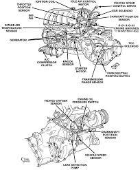 kia sedona 3 5 2003 auto images and specification