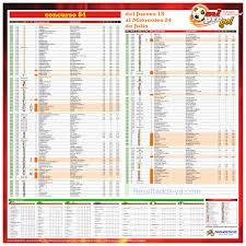 russia premier league table russian premier league betting tips
