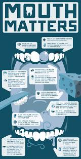 73 best dental infographics images on pinterest oral health