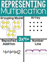 what is multiplication 81 best math multiplication and division images on