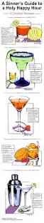 martini shaker clip art a sinner u0027s guide to a holy happy hour 5 cocktails to feast on