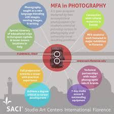 2 year degree saci u0027s mfa degree in photography program 2 years in florence