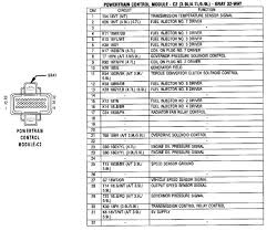 1996 dodge ram 1500 headlight switch wiring diagram lights