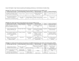examples of objectives on resumes resume badak