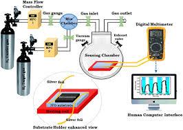 gongyu fashion wiring diagrams wiring diagrams