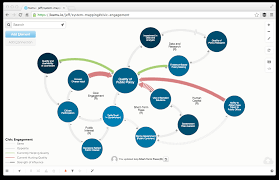 Network Map Hawaii Startup Puts Relationships On The Map Huffpost