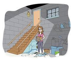 basement waterproofing cincinnati u003e aquaproof inc