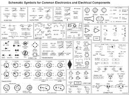 electrical symbol chart within industrial electrical wiring
